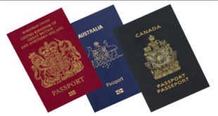 Accessing Canadian, U.S and Australian VISA Lottery 2021