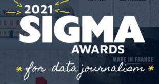 Sigma International Awards 2021 for Journalism