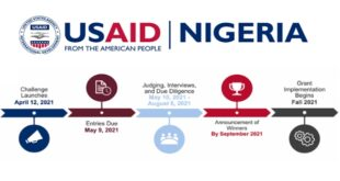 USAID/Nigeria Covid-19 Food Security Challenge 2021